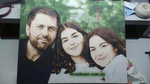 семья по номерам по фото